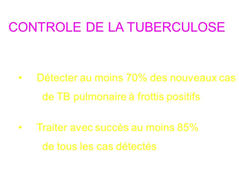 CONTROLE DE LA TUBERCULOSE