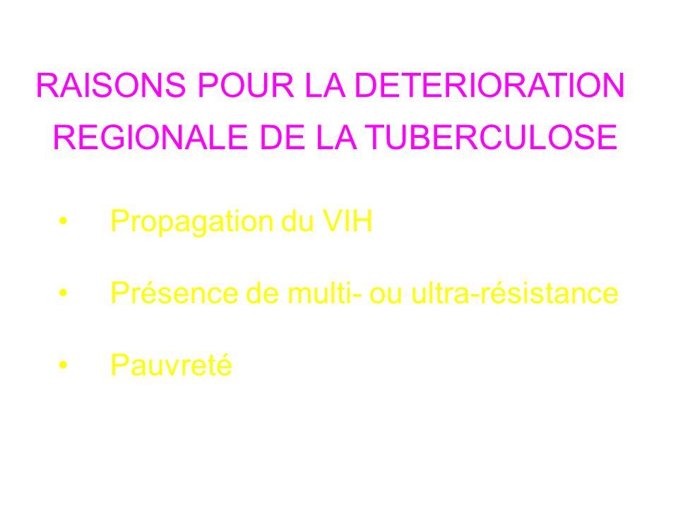 RAISONS POUR LA DETERIORATION