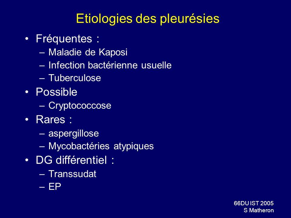Etiologies des pleurésies