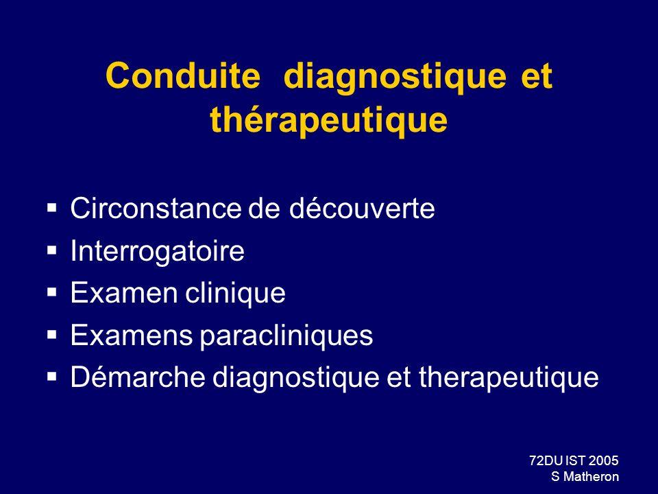 Conduite diagnostique et thérapeutique