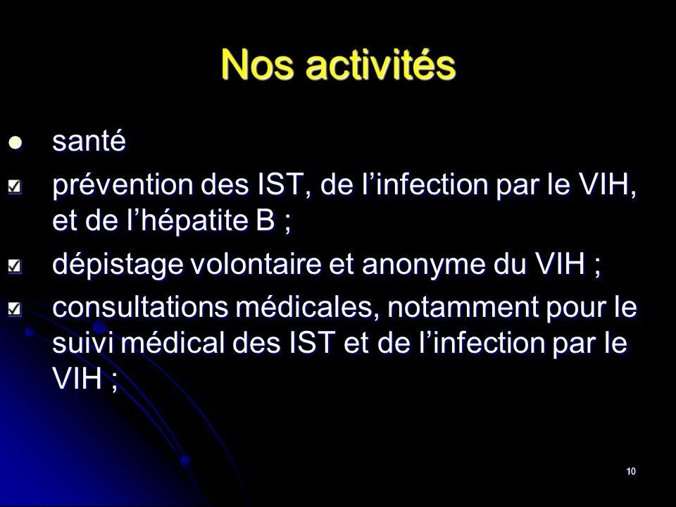 Nos activités santé. prévention des IST, de l'infection par le VIH, et de l'hépatite B ; dépistage volontaire et anonyme du VIH ;