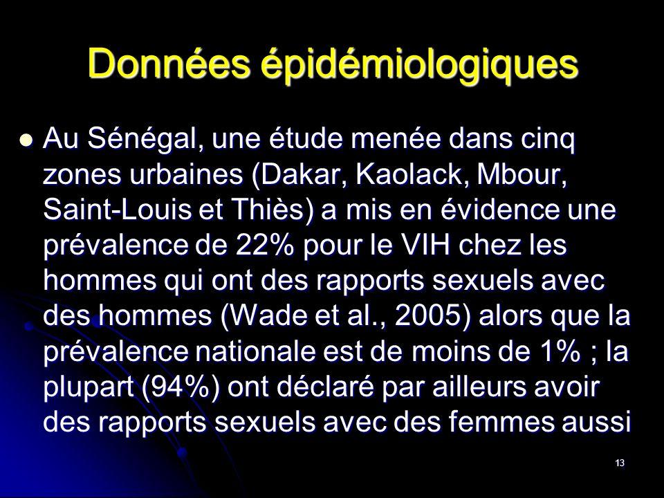Données épidémiologiques