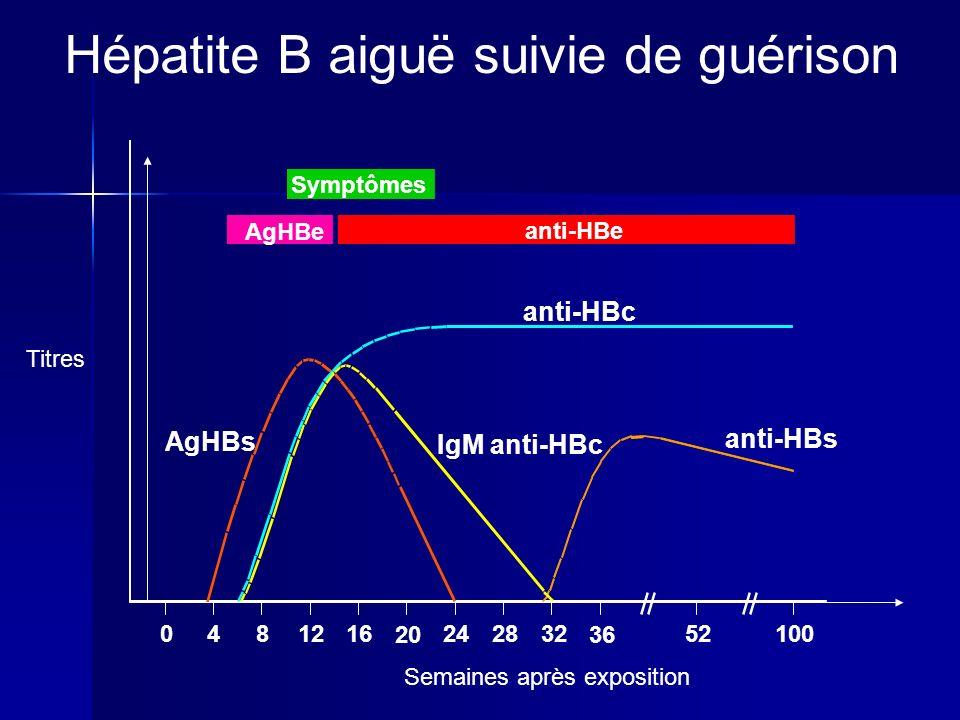 Hépatite B aiguë suivie de guérison
