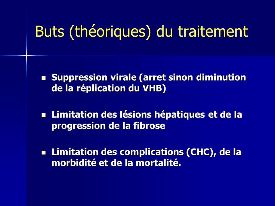 Buts (théoriques) du traitement