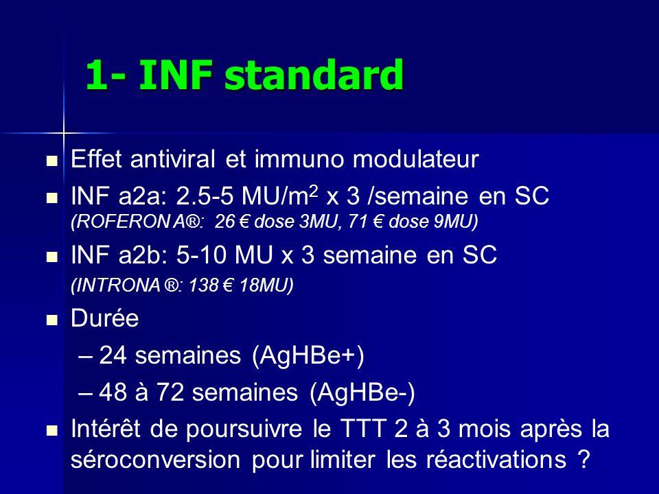 1- INF standard Effet antiviral et immuno modulateur