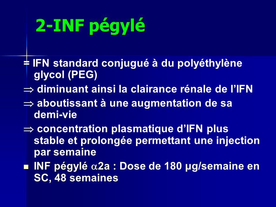 2-INF pégylé = IFN standard conjugué à du polyéthylène glycol (PEG)
