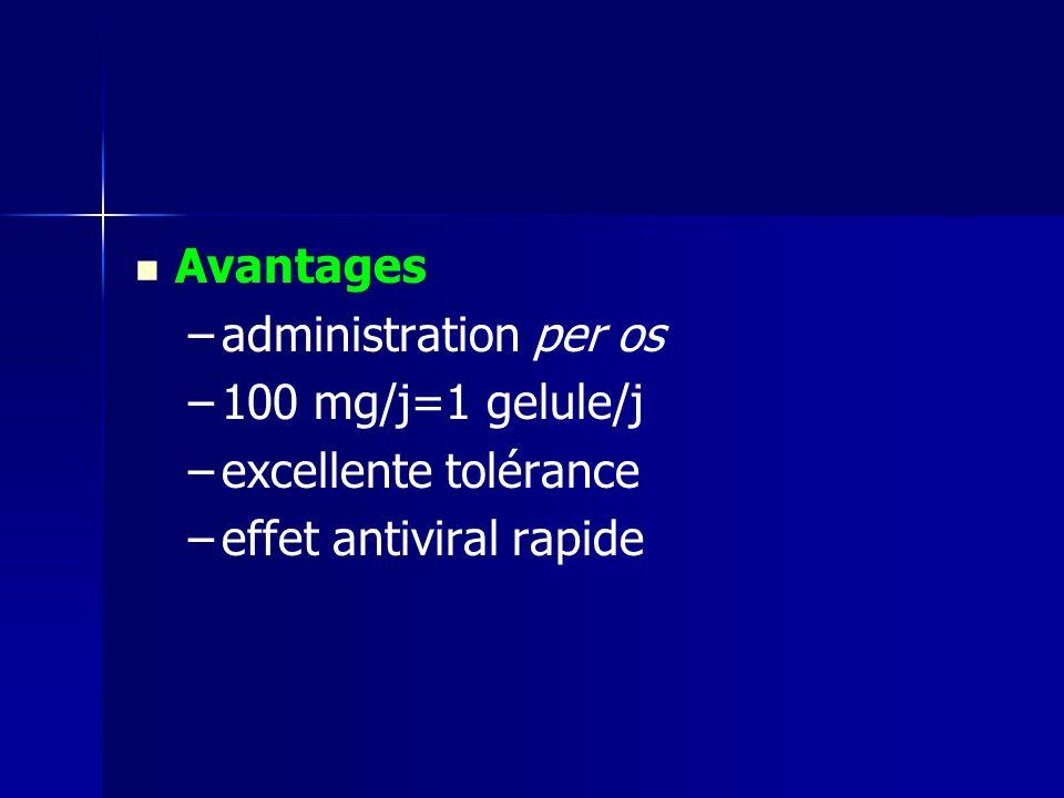 Avantages administration per os 100 mg/j=1 gelule/j excellente tolérance effet antiviral rapide