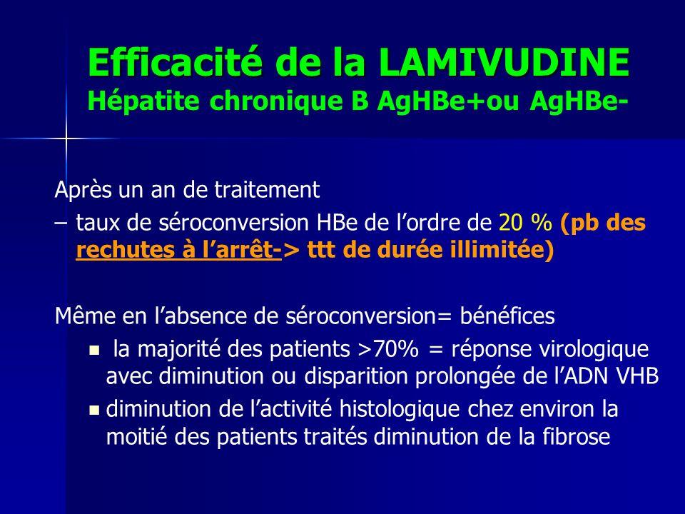 Efficacité de la LAMIVUDINE Hépatite chronique B AgHBe+ou AgHBe-
