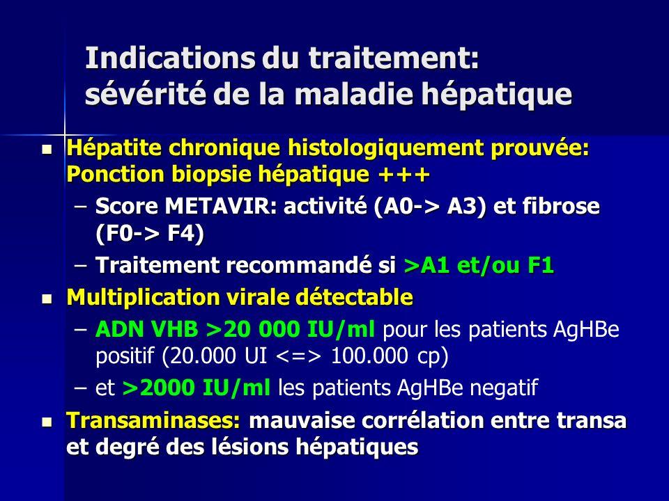 Indications du traitement: sévérité de la maladie hépatique