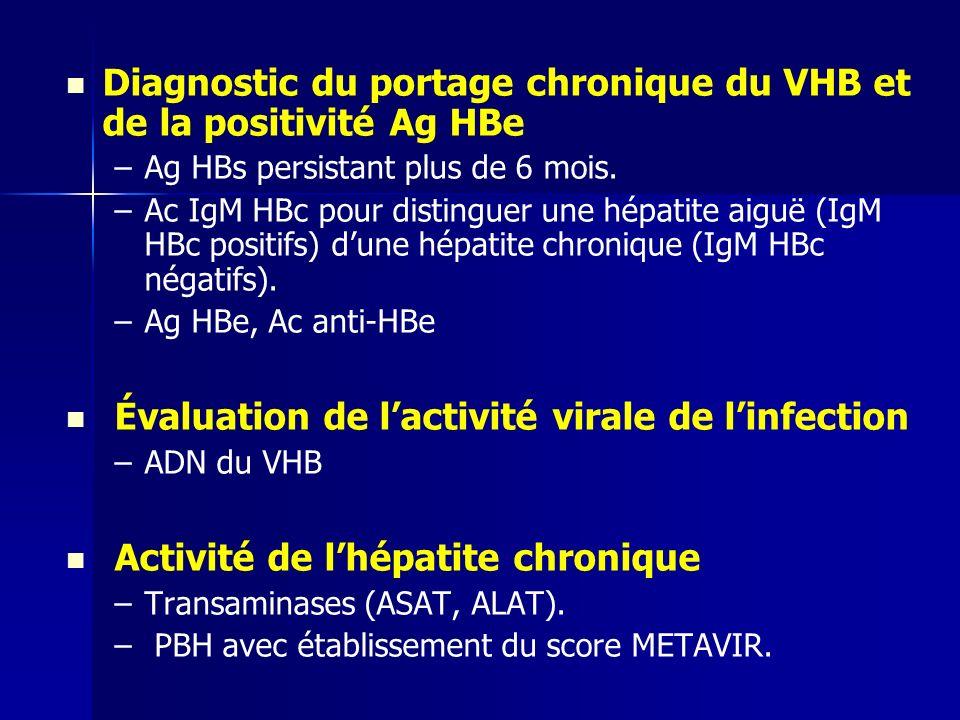 Diagnostic du portage chronique du VHB et de la positivité Ag HBe