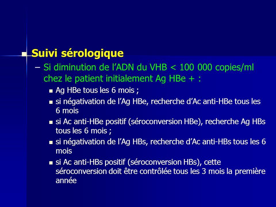 Suivi sérologique Si diminution de l'ADN du VHB < 100 000 copies/ml chez le patient initialement Ag HBe + :