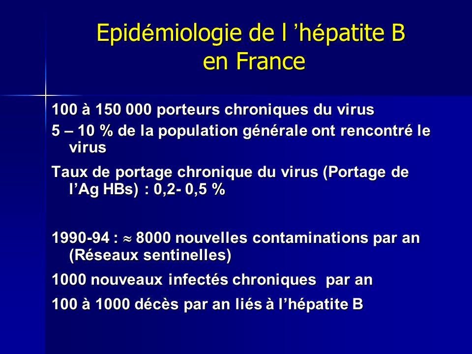 Epidémiologie de l 'hépatite B en France