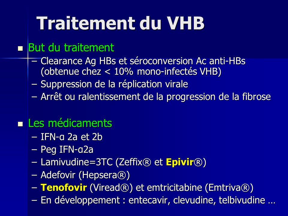 Traitement du VHB But du traitement Les médicaments