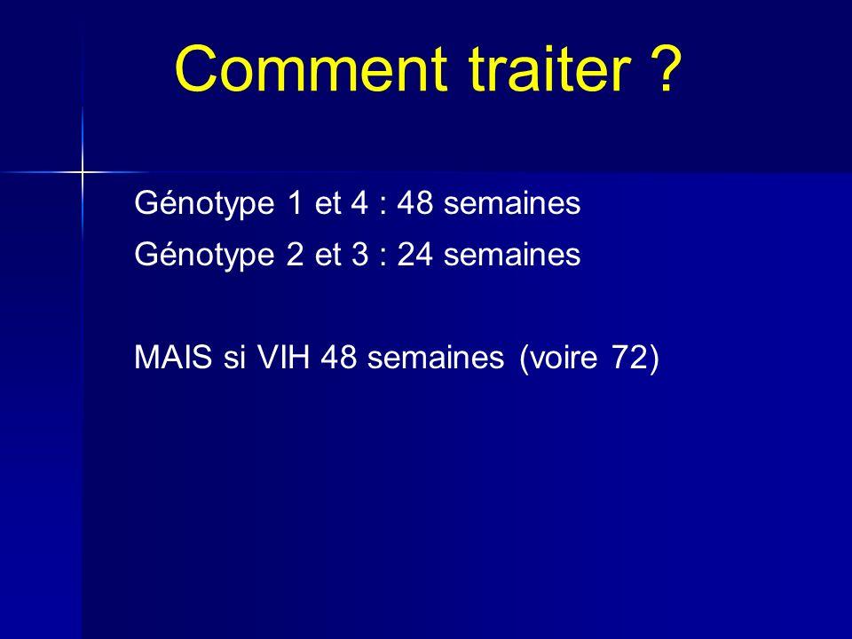 Comment traiter Génotype 1 et 4 : 48 semaines
