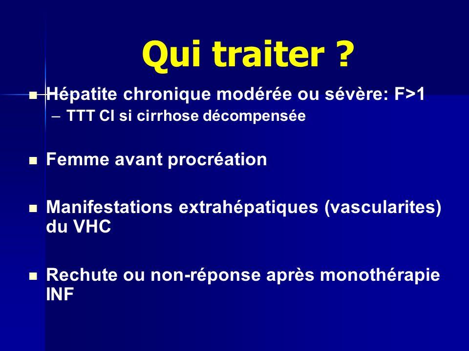 Qui traiter Hépatite chronique modérée ou sévère: F>1