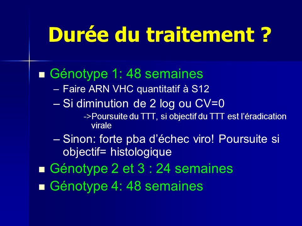 Durée du traitement Génotype 1: 48 semaines