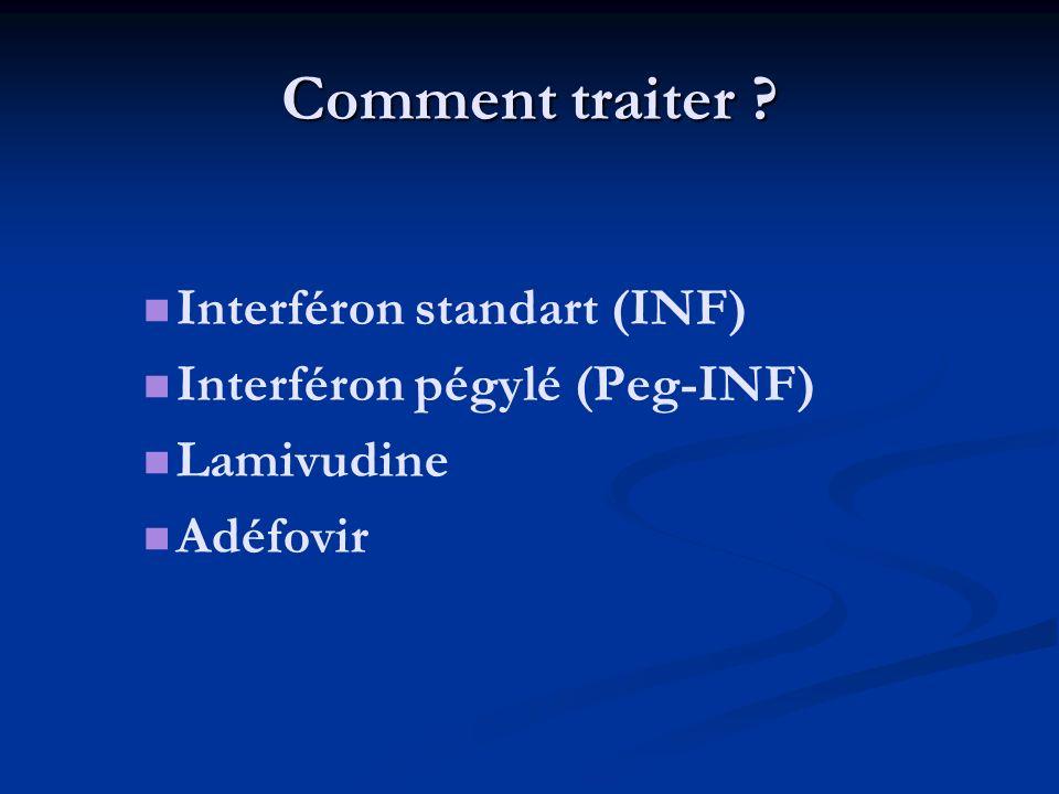 Comment traiter Interféron standart (INF)