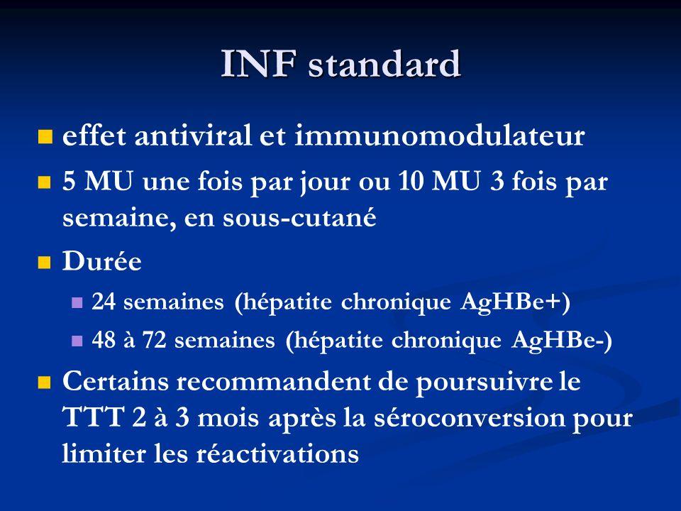 INF standard effet antiviral et immunomodulateur
