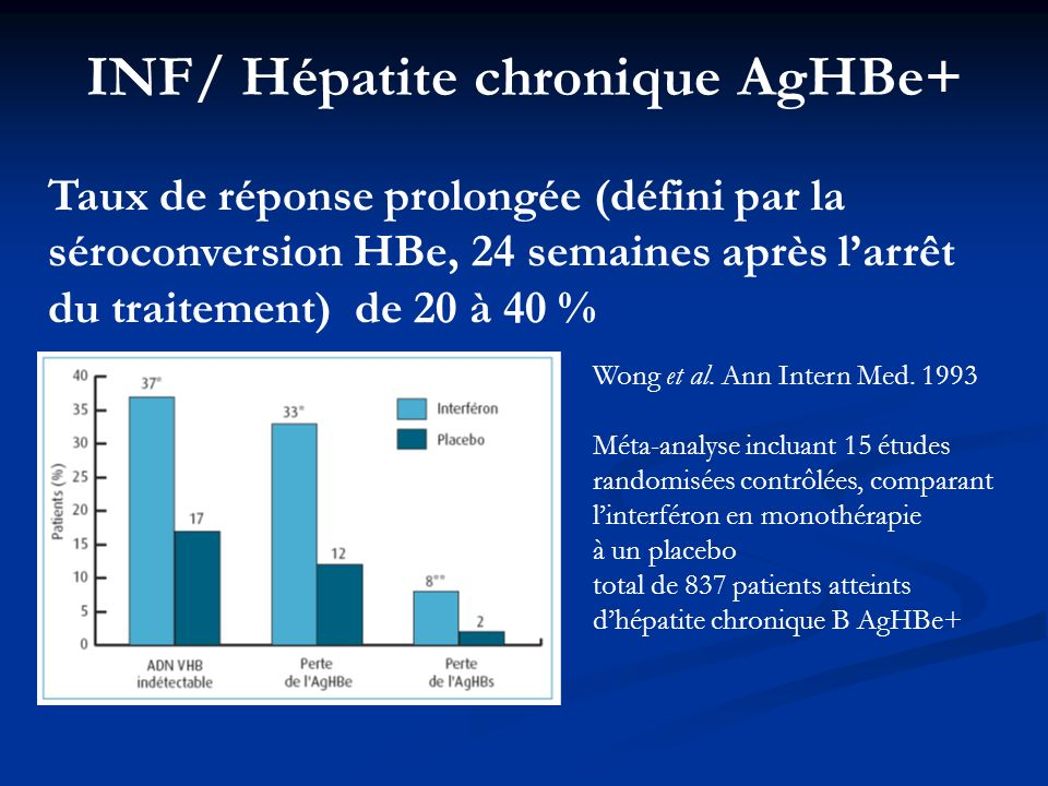 INF/ Hépatite chronique AgHBe+