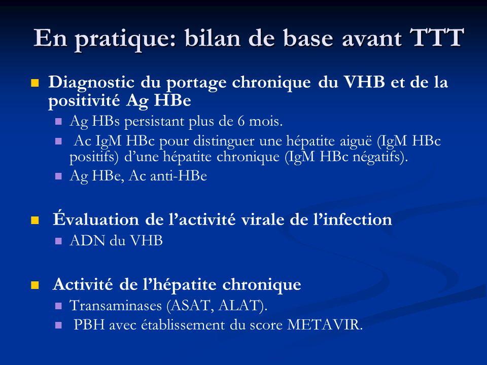 En pratique: bilan de base avant TTT