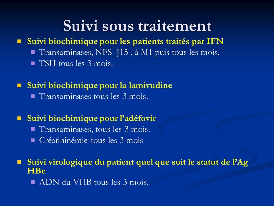 Suivi sous traitement Suivi biochimique pour les patients traités par IFN. Transaminases, NFS J15 , à M1 puis tous les mois.