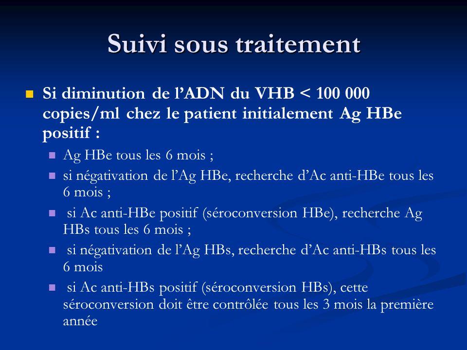 Suivi sous traitement Si diminution de l'ADN du VHB < 100 000 copies/ml chez le patient initialement Ag HBe positif :