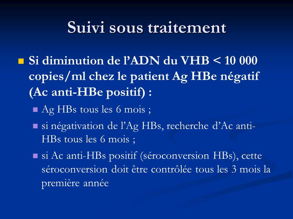 Suivi sous traitement Si diminution de l'ADN du VHB < 10 000 copies/ml chez le patient Ag HBe négatif (Ac anti-HBe positif) :