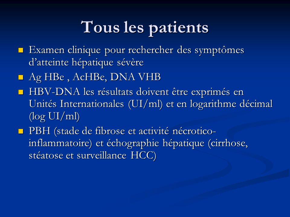Tous les patients Examen clinique pour rechercher des symptômes d'atteinte hépatique sévère. Ag HBe , AcHBe, DNA VHB.