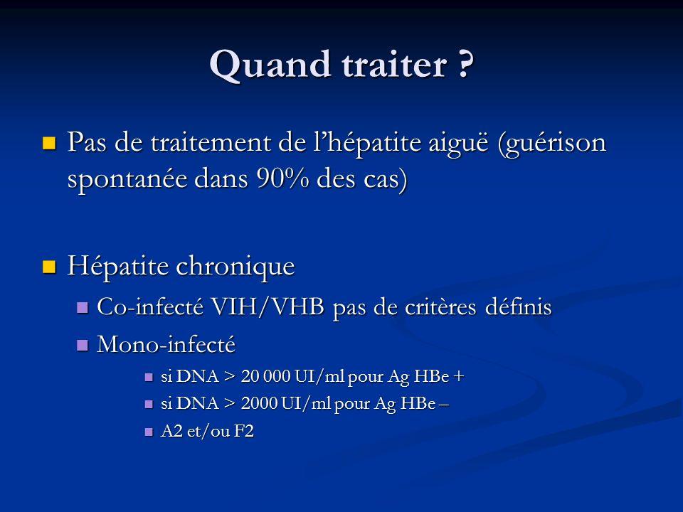 Quand traiter Pas de traitement de l'hépatite aiguë (guérison spontanée dans 90% des cas) Hépatite chronique.