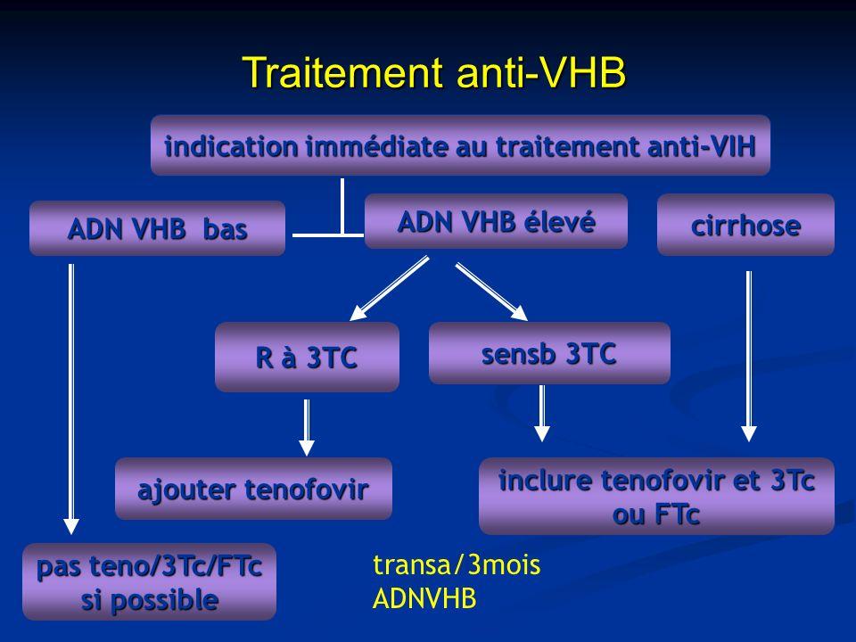 Traitement anti-VHB indication immédiate au traitement anti-VIH