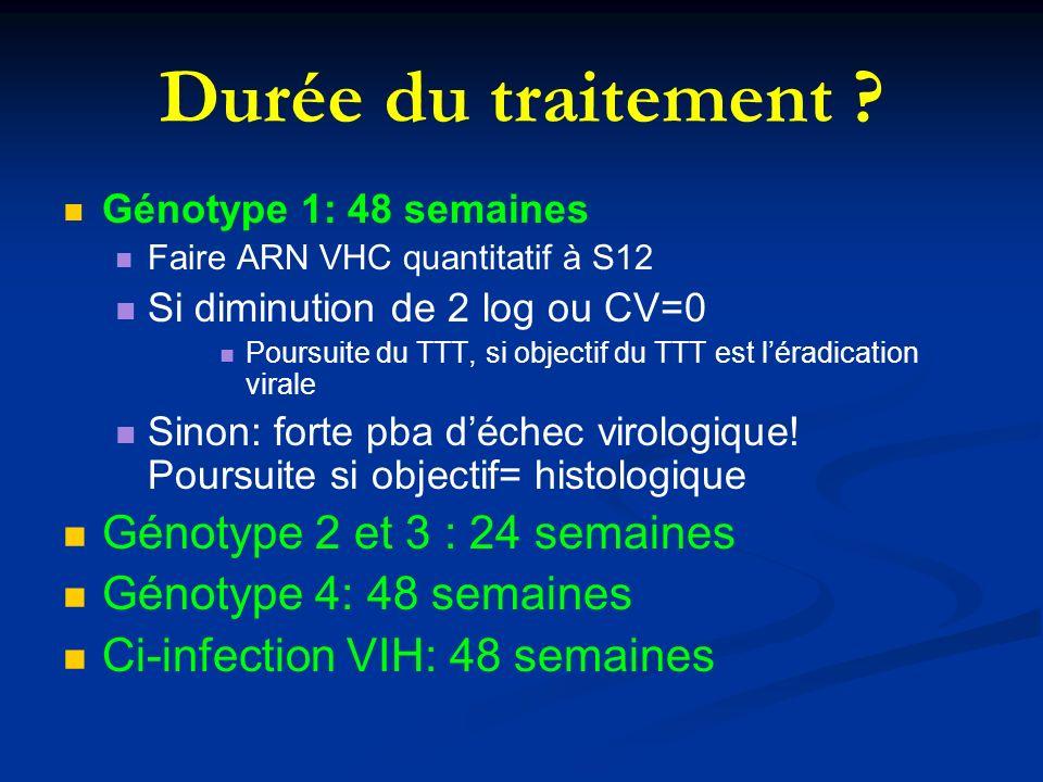 Durée du traitement Génotype 2 et 3 : 24 semaines