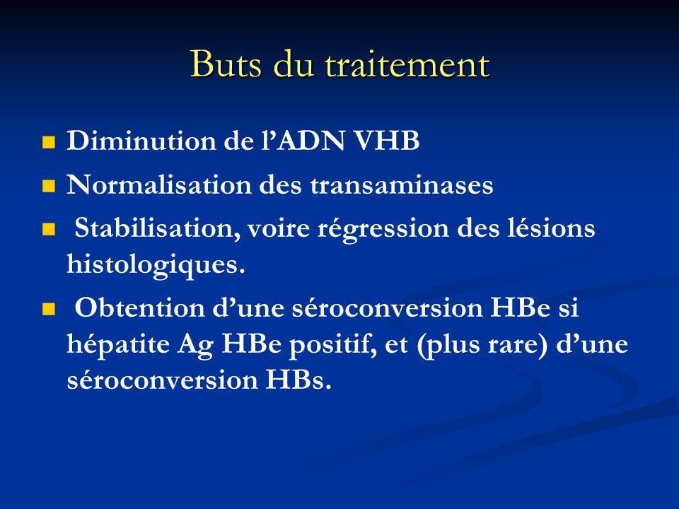 Buts du traitement Diminution de l'ADN VHB