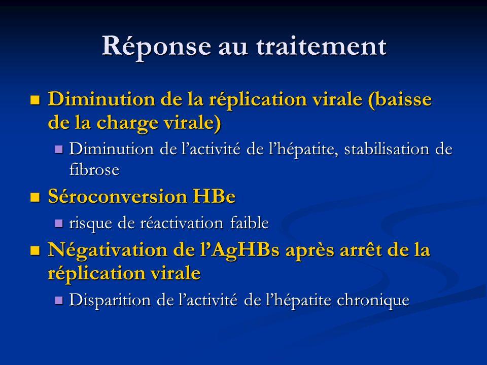 Réponse au traitement Diminution de la réplication virale (baisse de la charge virale)