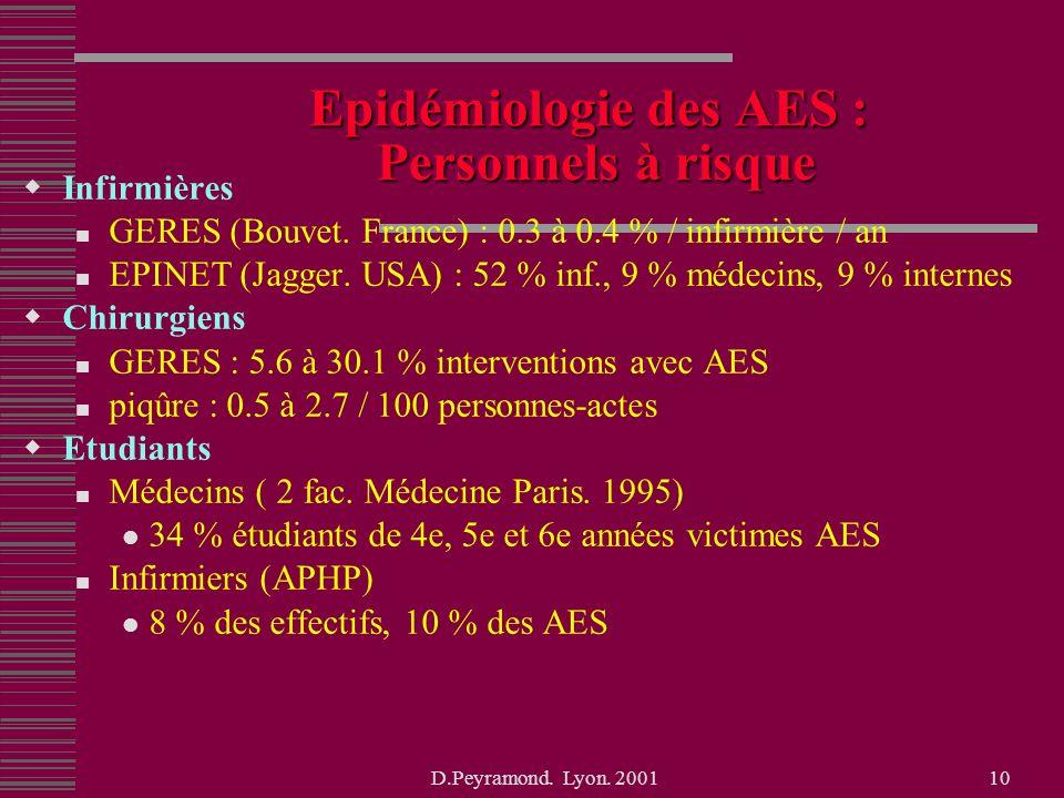 Epidémiologie des AES : Personnels à risque