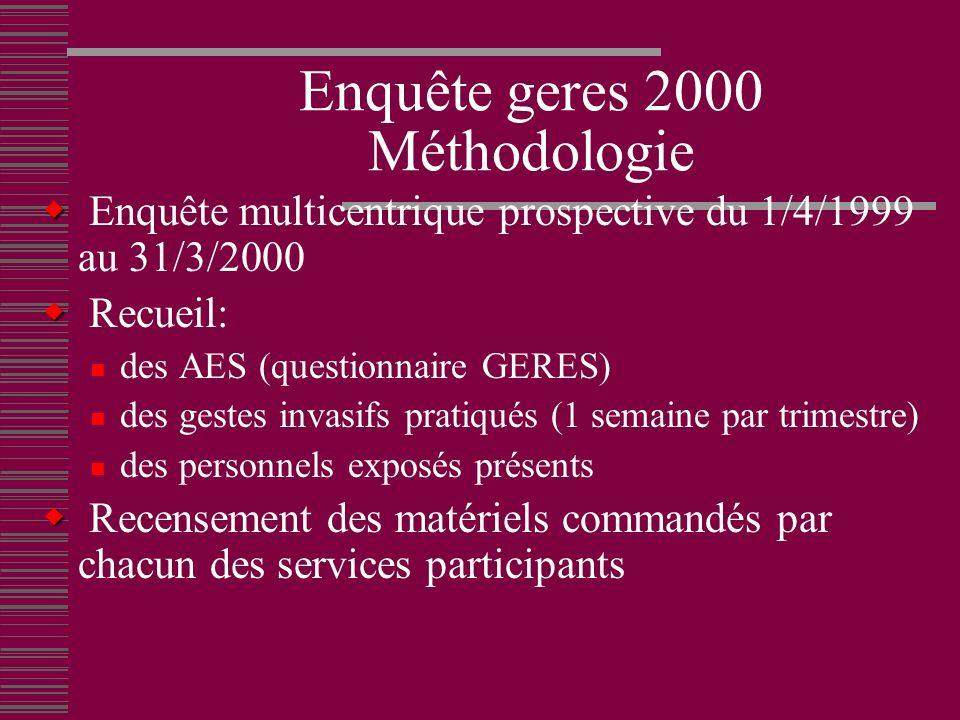 Enquête geres 2000 Méthodologie