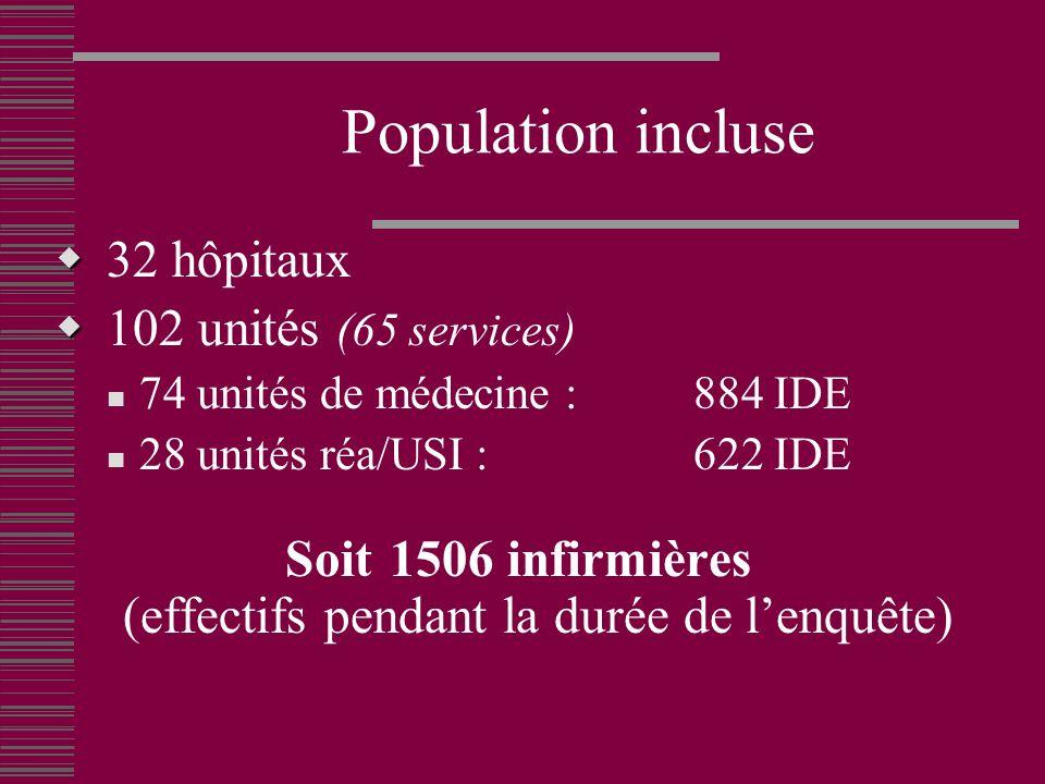 Soit 1506 infirmières (effectifs pendant la durée de l'enquête)