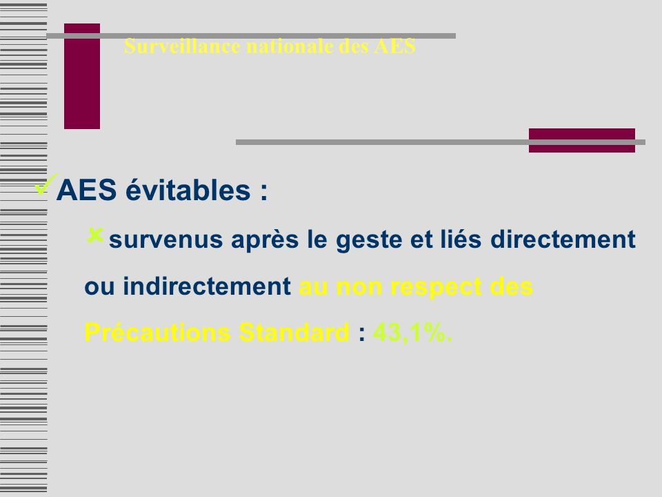 Surveillance nationale des AES Evitabilité