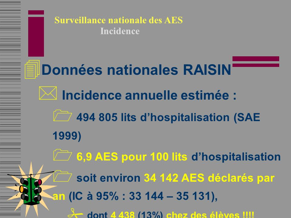 Surveillance nationale des AES Incidence