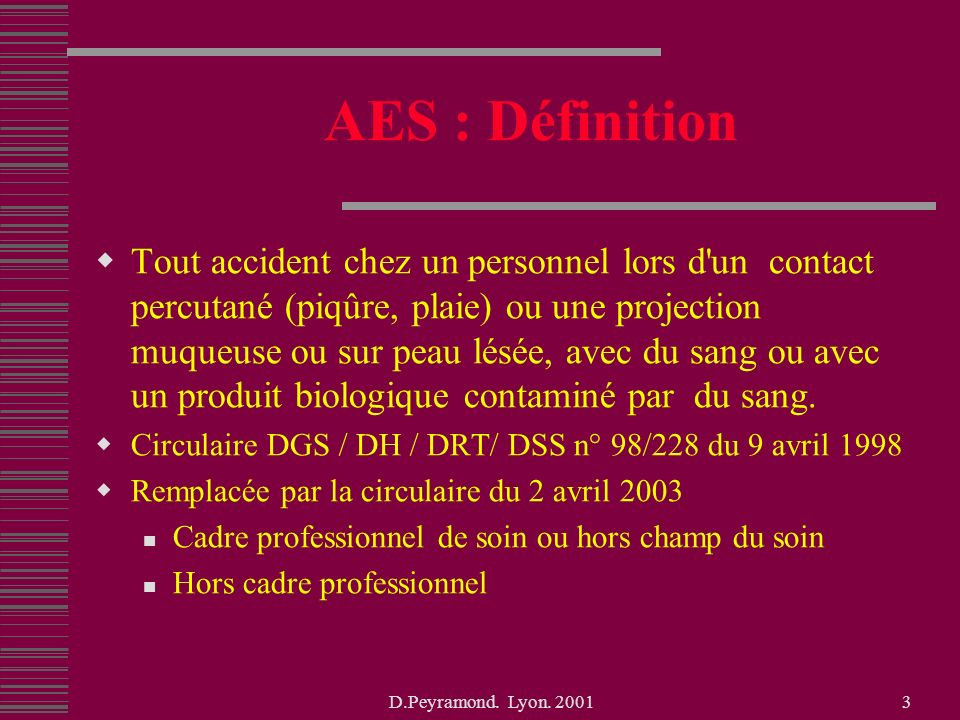 AES : Définition