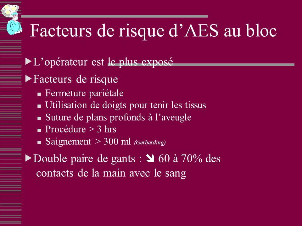 Facteurs de risque d'AES au bloc
