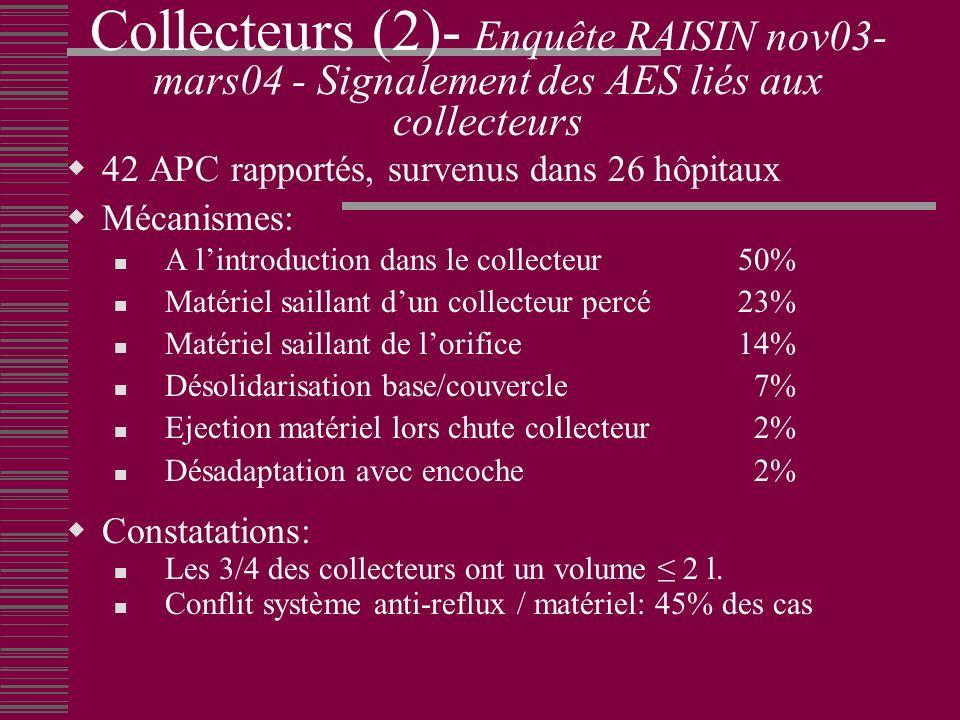 Collecteurs (2)- Enquête RAISIN nov03-mars04 - Signalement des AES liés aux collecteurs