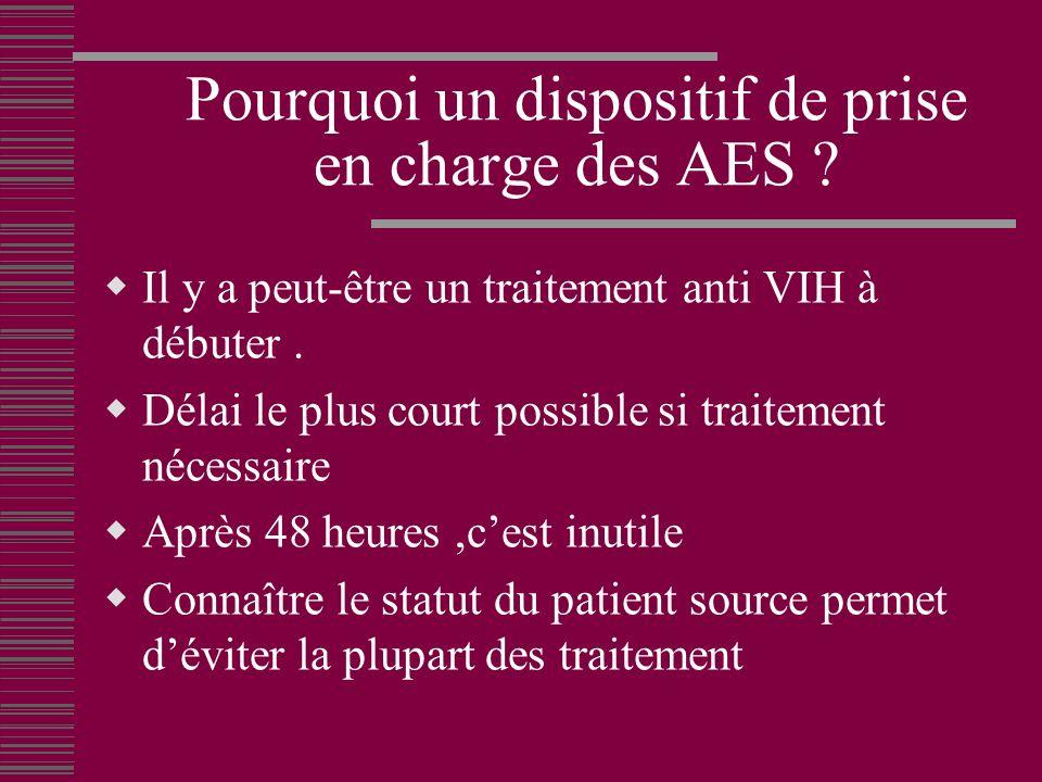 Pourquoi un dispositif de prise en charge des AES