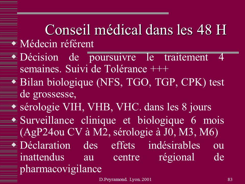 Conseil médical dans les 48 H