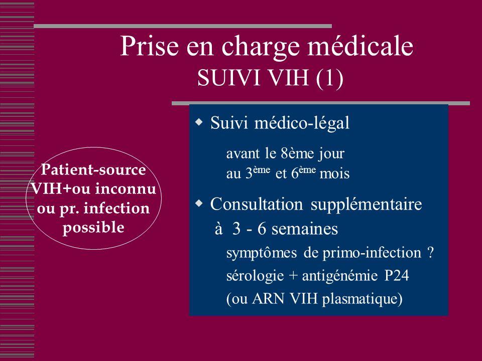 Prise en charge médicale SUIVI VIH (1)