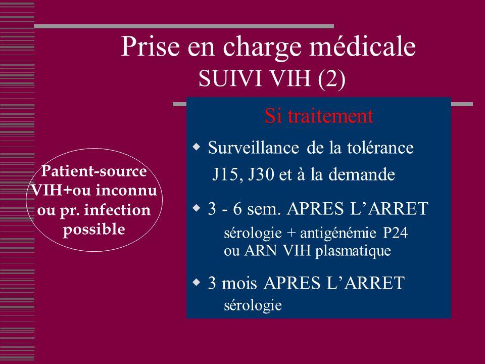 Prise en charge médicale SUIVI VIH (2)