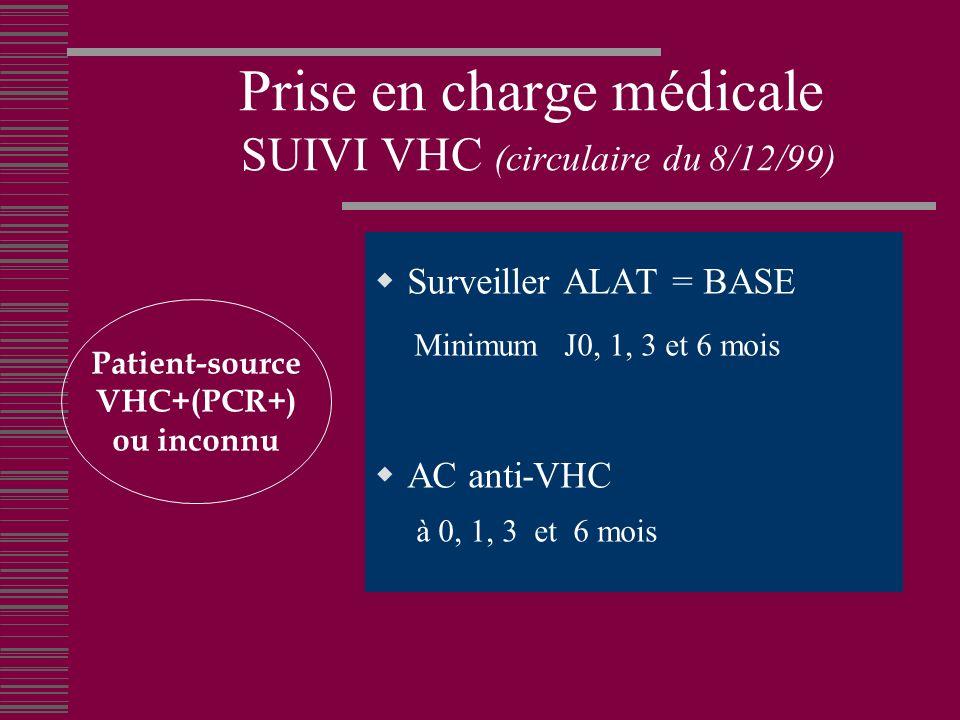 Prise en charge médicale SUIVI VHC (circulaire du 8/12/99)