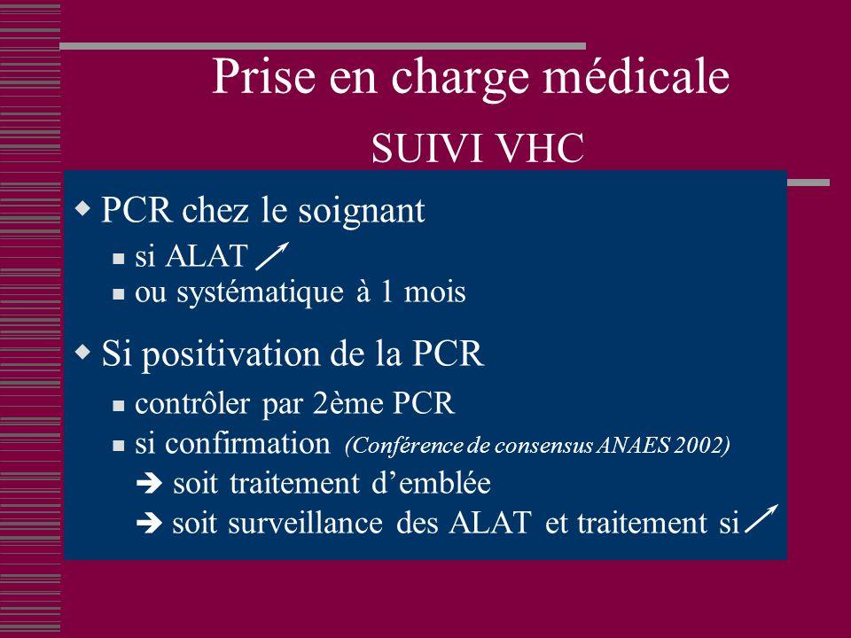 Prise en charge médicale SUIVI VHC