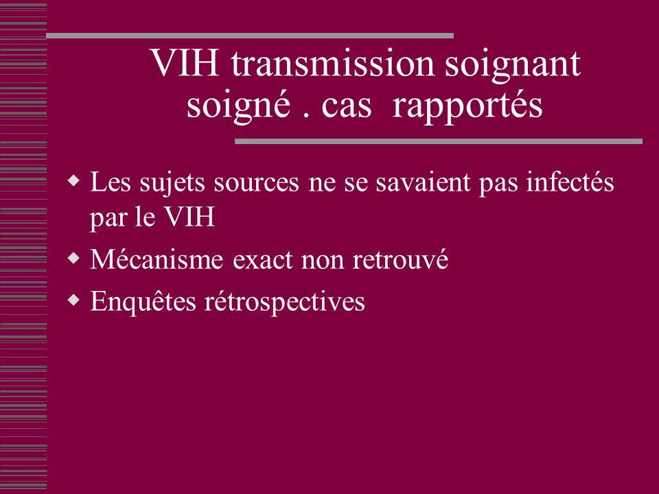 VIH transmission soignant soigné . cas rapportés