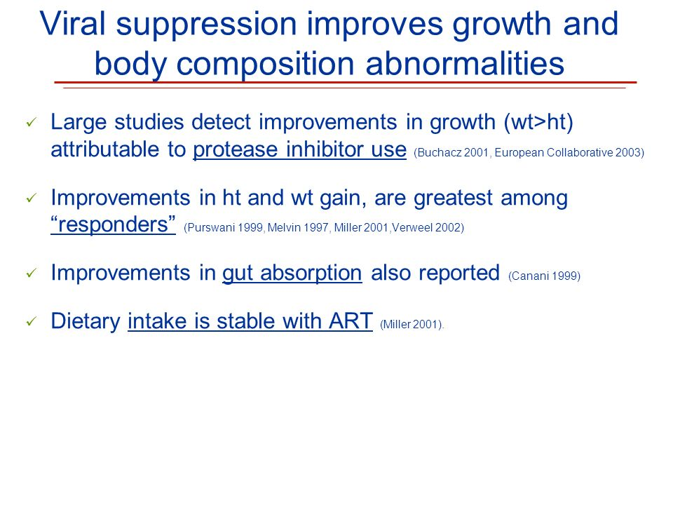 Viral suppression improves growth and body composition abnormalities