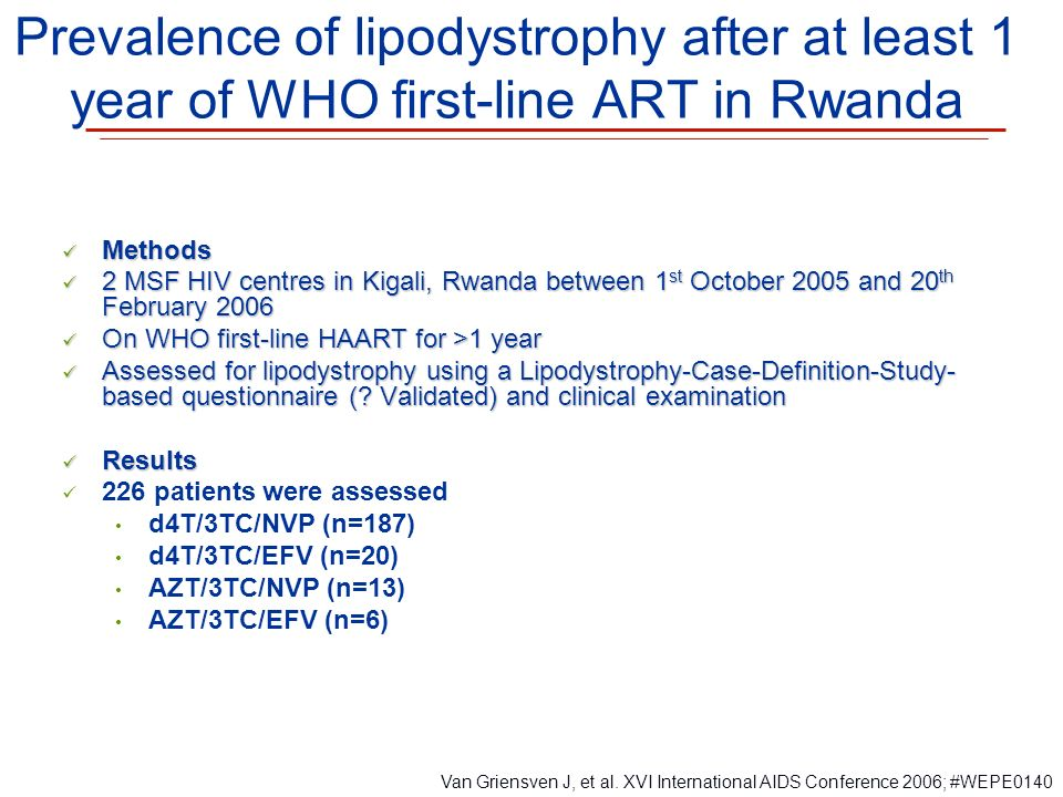 Prevalence of lipodystrophy after at least 1 year of WHO first-line ART in Rwanda